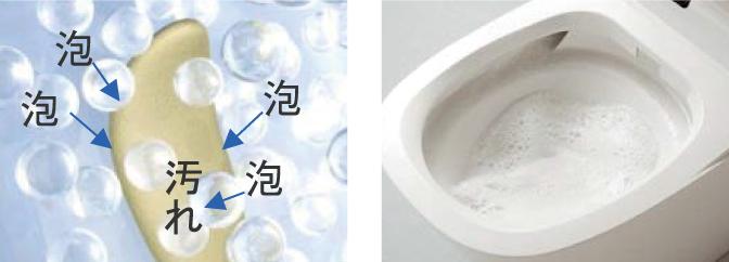 泡のパワーでしっかり洗う「激落ちバブル」