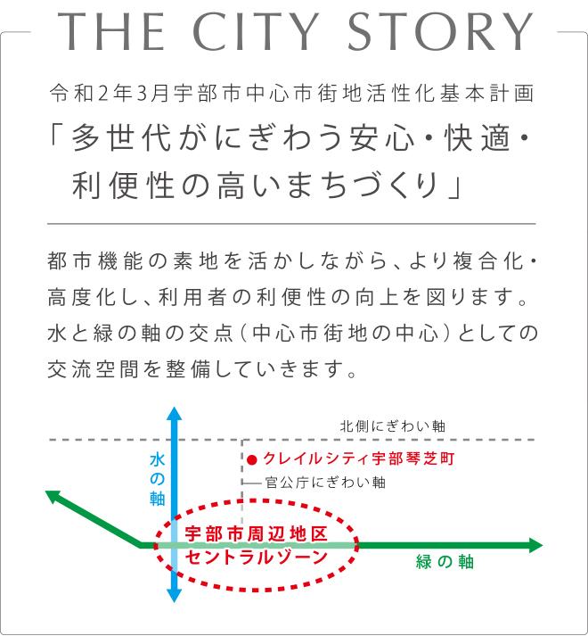 令和2年3月宇部市中心市街地活性化基本計画「多世代がにぎわう安心・快適・利便性の高いまちづくり」