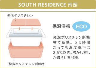 SOUTH RESIDENCE 南館