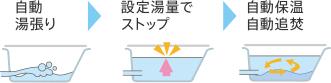 自動給湯システム