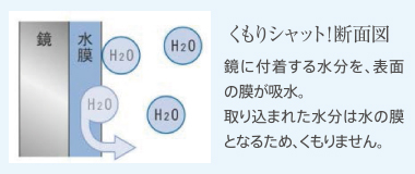 くもりシャット(中央部)