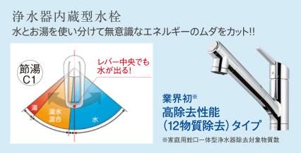 浄水器内蔵型水栓|水とお湯を使い分けて無意識なエネルギーのムダをカット!!