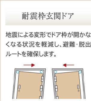 耐震枠玄関ドア