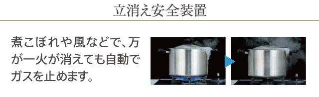 調理油過熱防止装置